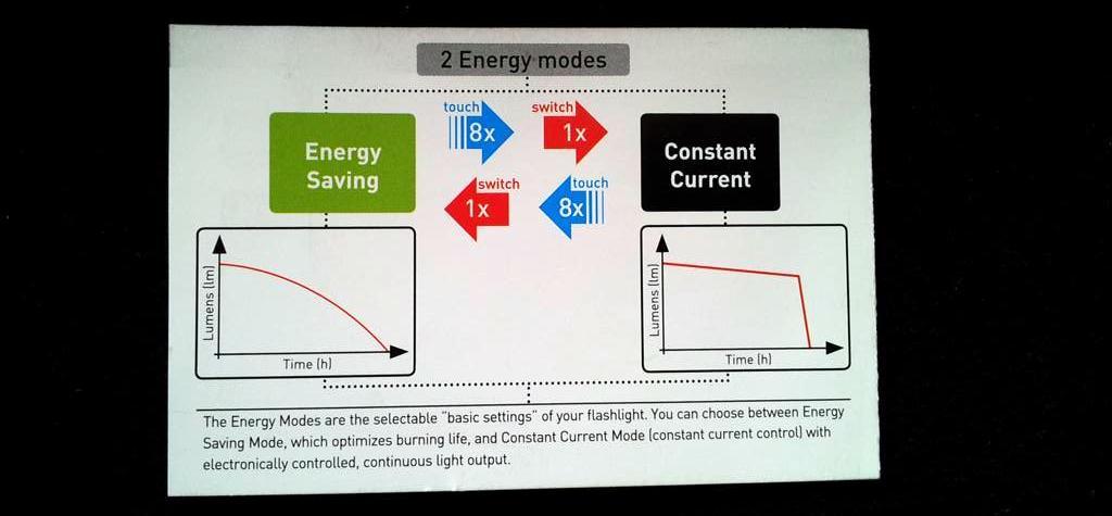 LED LENSER® X7R - Smart Card Energy Modes